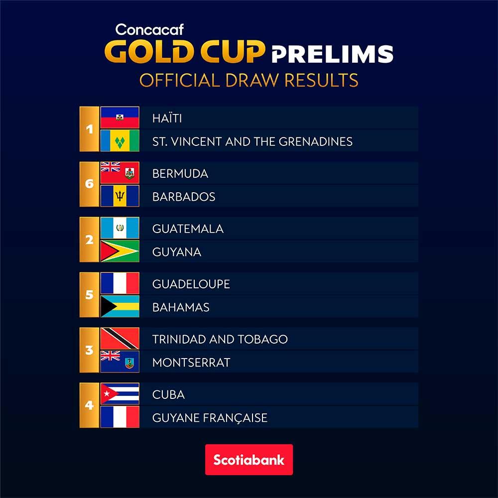 ronda-preliminar-copa-oro-2021